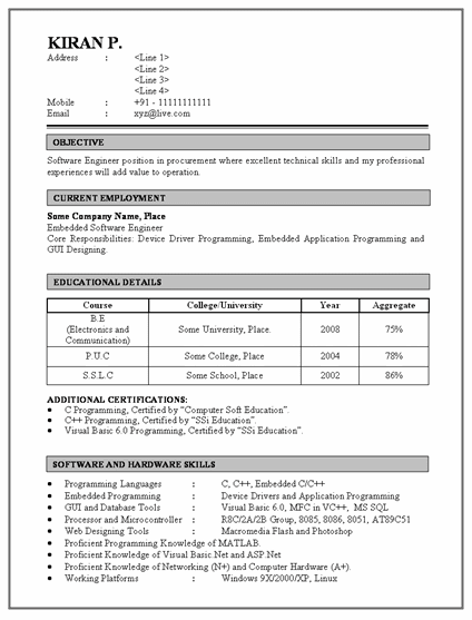 sample resumes to apply for it company